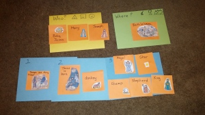 Picture cards can be used for so many different activities. They can be used with non readers as well as emergent readers. In this picture I've shown how I helped Kona create a story map of the book.