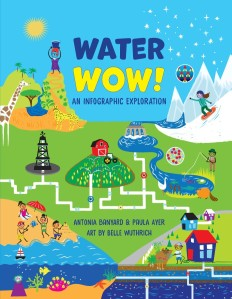 water_wow